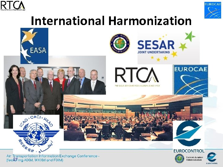 International Harmonization 27