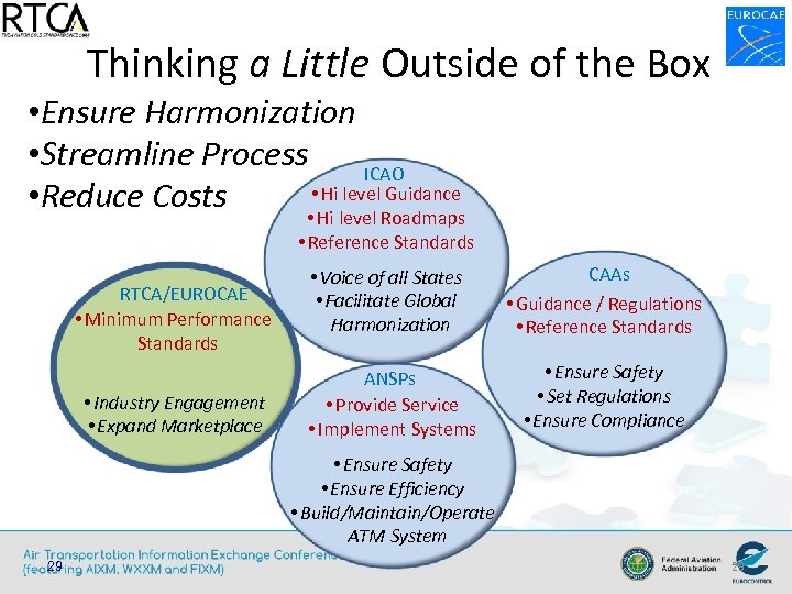 Thinking a Little Outside of the Box • Ensure Harmonization • Streamline Process ICAO