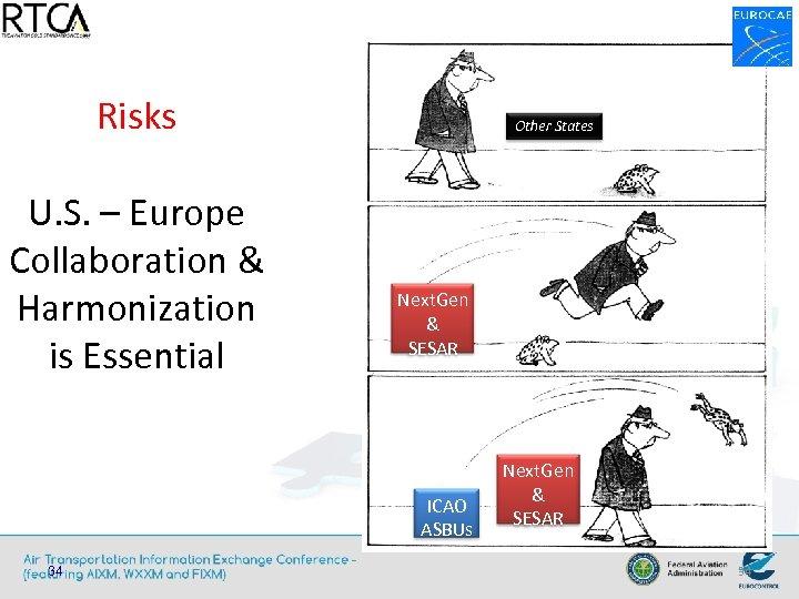Risks U. S. – Europe Collaboration & Harmonization is Essential US & Europe Other