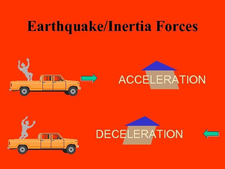 Earthquake/Inertia Forces ACCELERATION DECELERATION