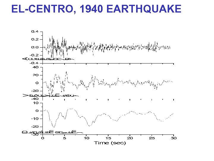 EL-CENTRO, 1940 EARTHQUAKE