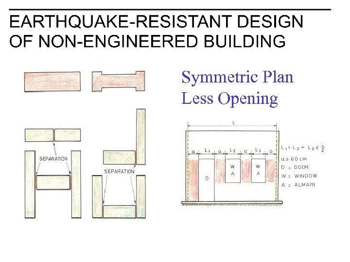 Symmetric Plan Less Opening