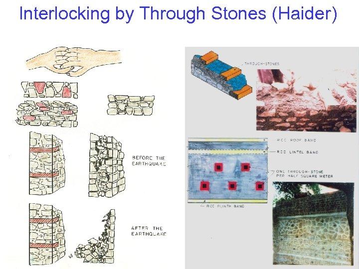 Interlocking by Through Stones (Haider)