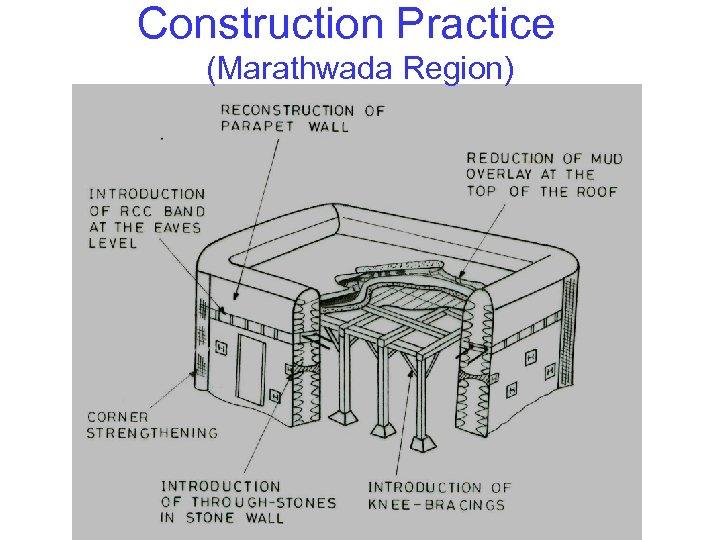 Construction Practice (Marathwada Region)