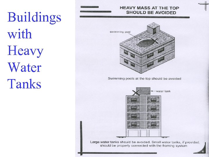 Buildings with Heavy Water Tanks