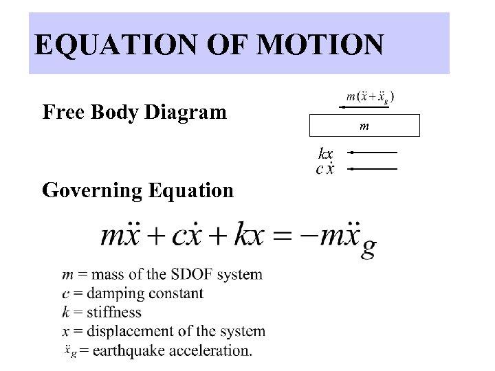 EQUATION OF MOTION Free Body Diagram m kx Governing Equation