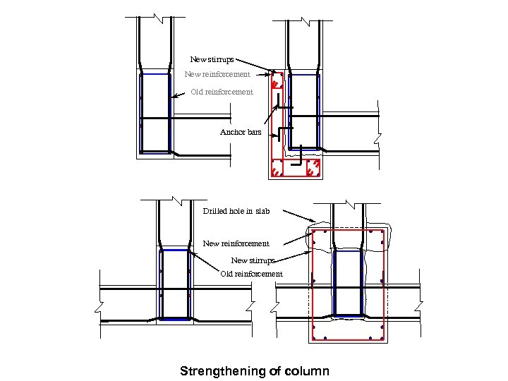 New stirrups New reinforcement Old reinforcement Anchor bars Drilled hole in slab New reinforcement