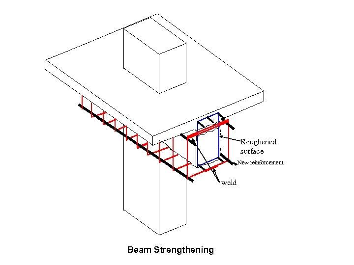 Roughened surface New reinforcement weld Beam Strengthening