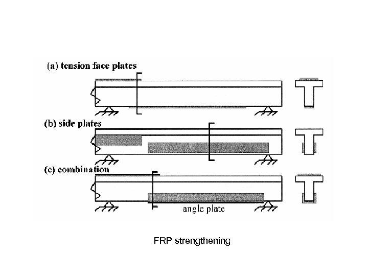 FRP strengthening