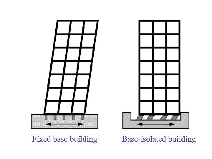 Fixed base building Base-isolated building