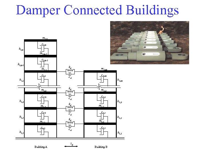 Damper Connected Buildings m 1, n c 1, n k 1, n m 1,