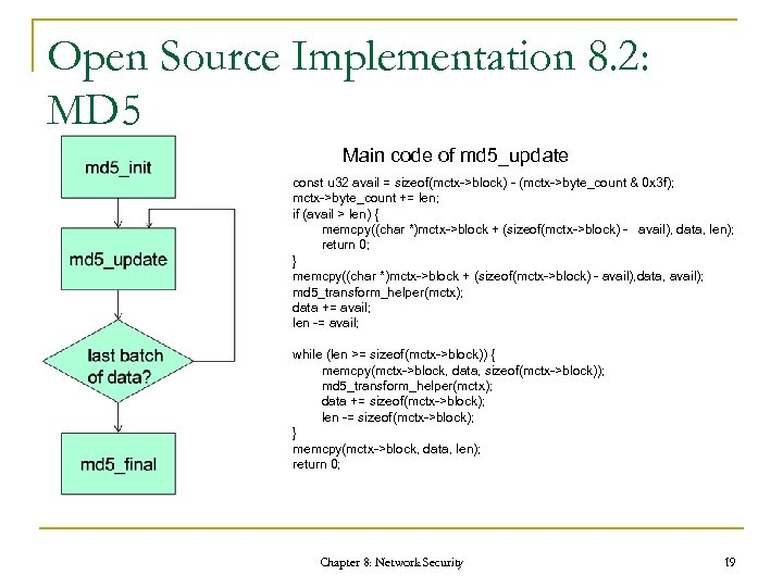 Open Source Implementation 8. 2: MD 5 Main code of md 5_update const u