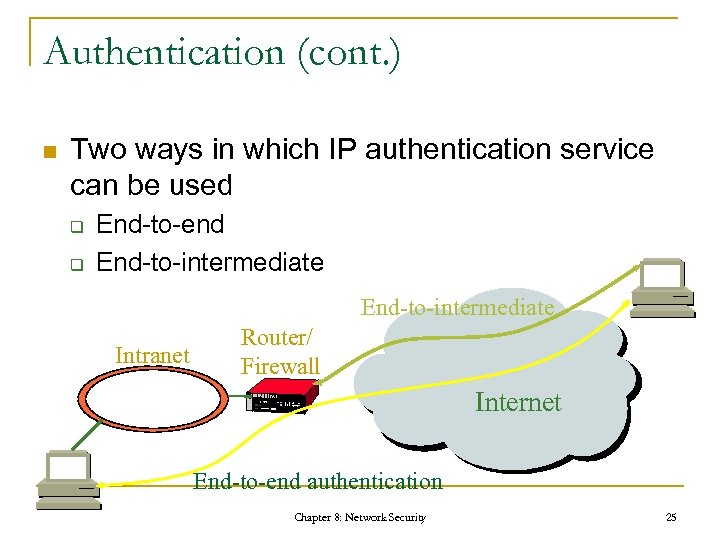 Authentication (cont. ) n Two ways in which IP authentication service can be used