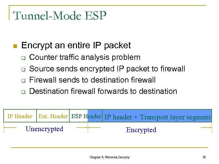 Tunnel-Mode ESP n Encrypt an entire IP packet q q Counter traffic analysis problem