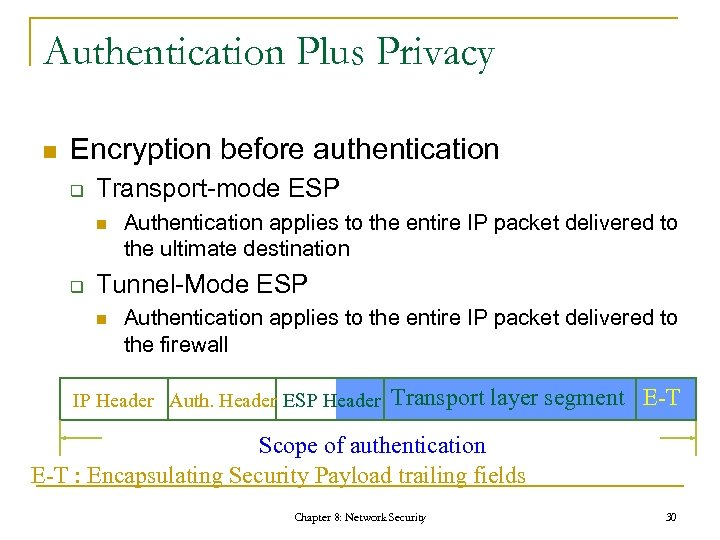 Authentication Plus Privacy n Encryption before authentication q Transport-mode ESP n q Authentication applies