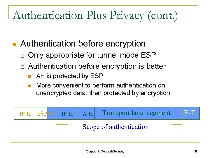 Authentication Plus Privacy (cont. ) n Authentication before encryption q q Only appropriate for
