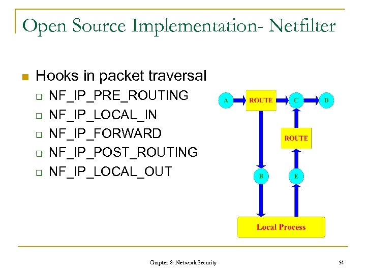 Open Source Implementation- Netfilter n Hooks in packet traversal q q q NF_IP_PRE_ROUTING NF_IP_LOCAL_IN