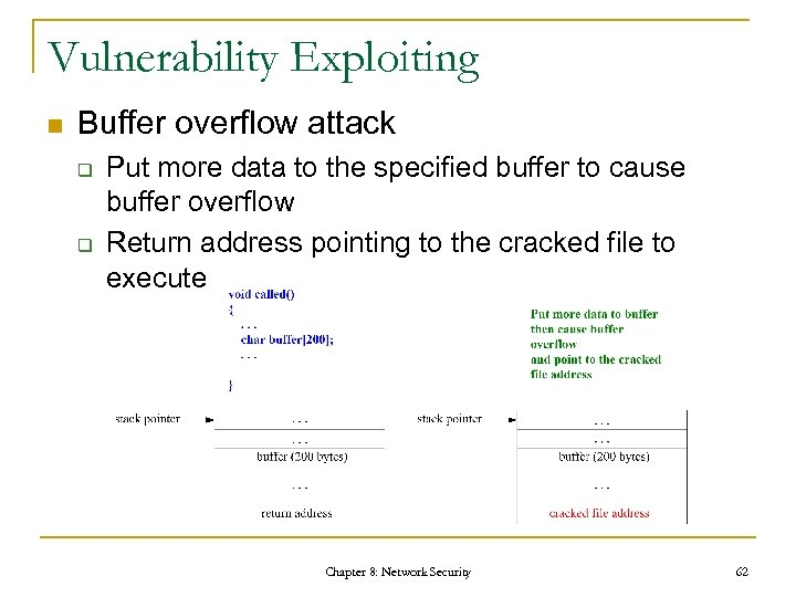 Vulnerability Exploiting n Buffer overflow attack q q Put more data to the specified