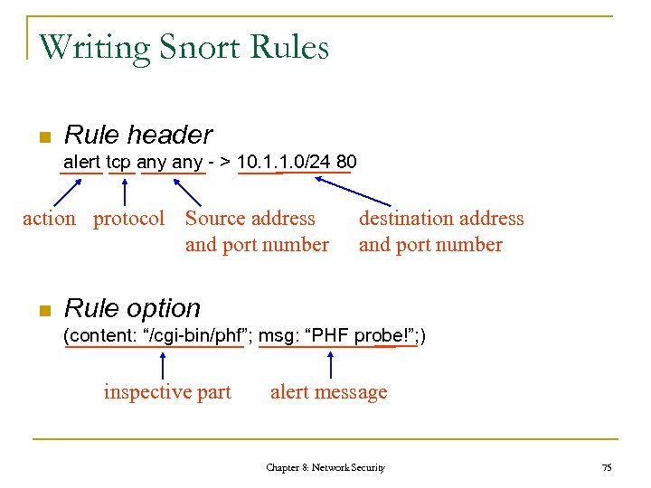 Writing Snort Rules n Rule header alert tcp any - > 10. 1. 1.