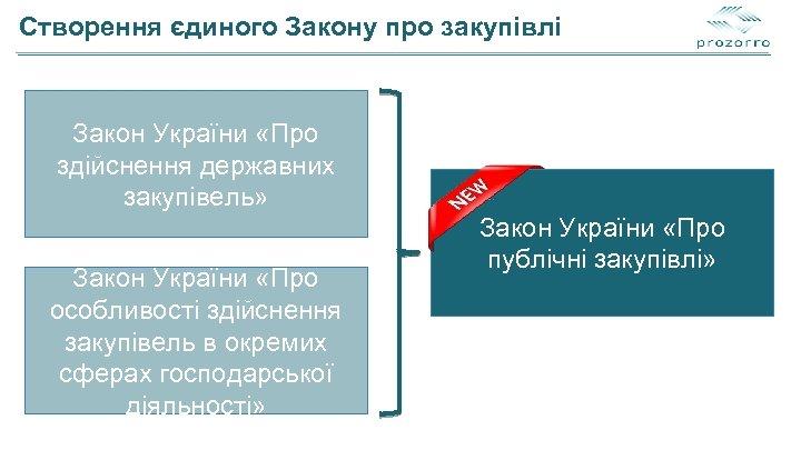 Створення єдиного Закону про закупівлі Закон України «Про здійснення державних закупівель» Закон України «Про