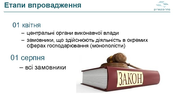 Етапи впровадження 01 квітня – центральні органи виконавчої влади – замовники, що здійснюють діяльність