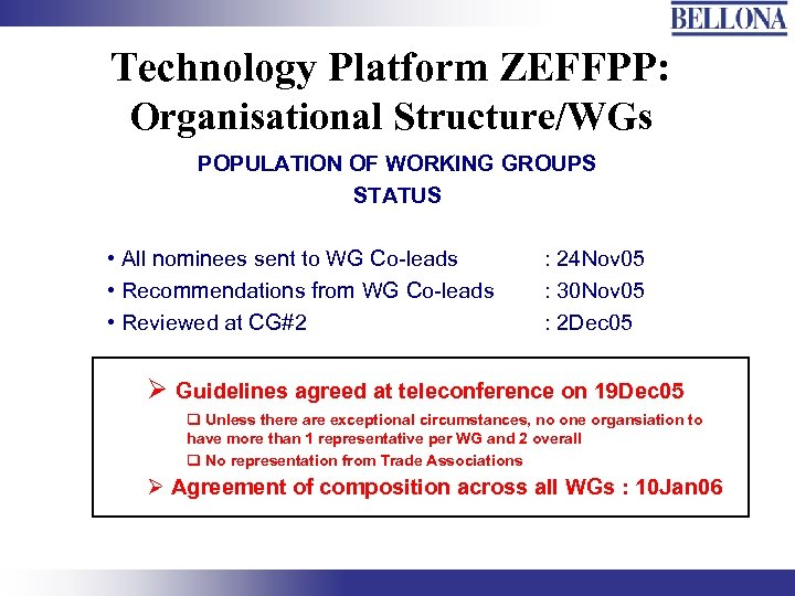 Technology Platform ZEFFPP: Organisational Structure/WGs POPULATION OF WORKING GROUPS STATUS • All nominees sent