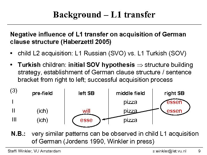 Background – L 1 transfer Negative influence of L 1 transfer on acquisition of