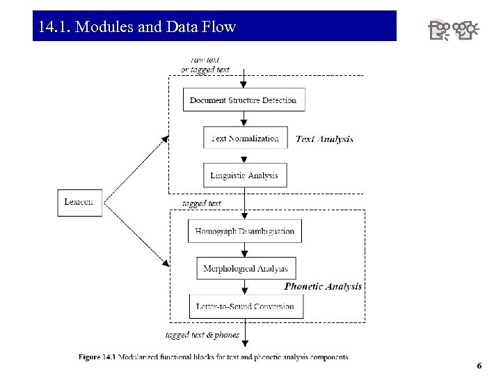 14. 1. Modules and Data Flow 6