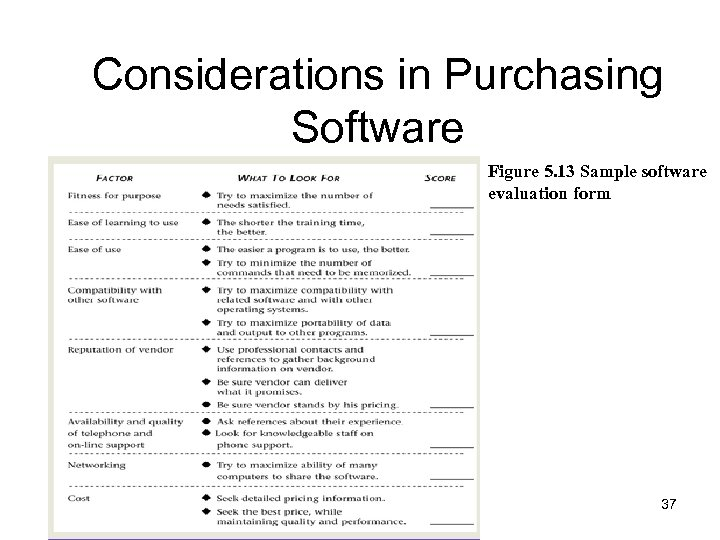 Considerations in Purchasing Software Figure 5. 13 Sample software evaluation form 37