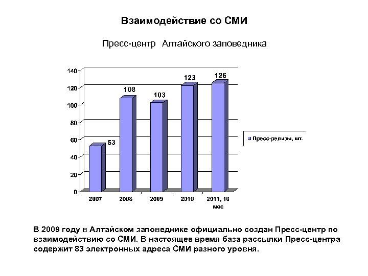 Взаимодействие со СМИ Пресс-центр Алтайского заповедника В 2009 году в Алтайском заповеднике официально создан