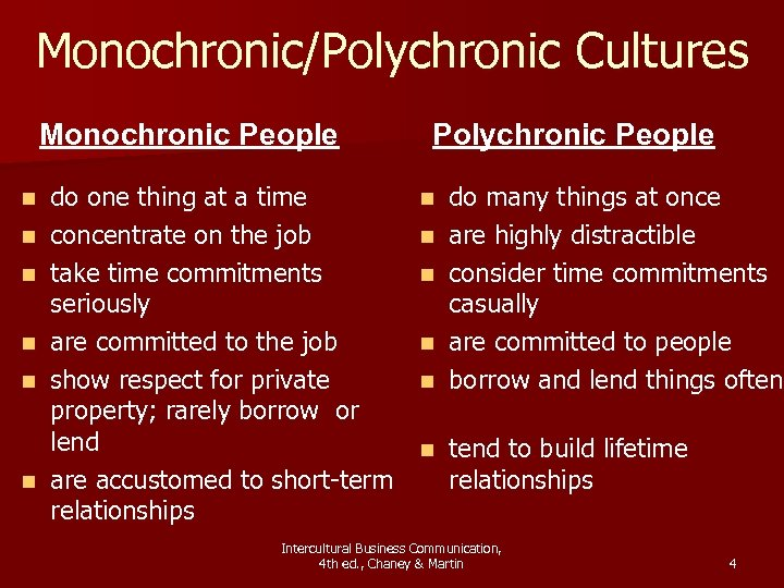 Monochronic/Polychronic Cultures Monochronic People n n n do one thing at a time concentrate