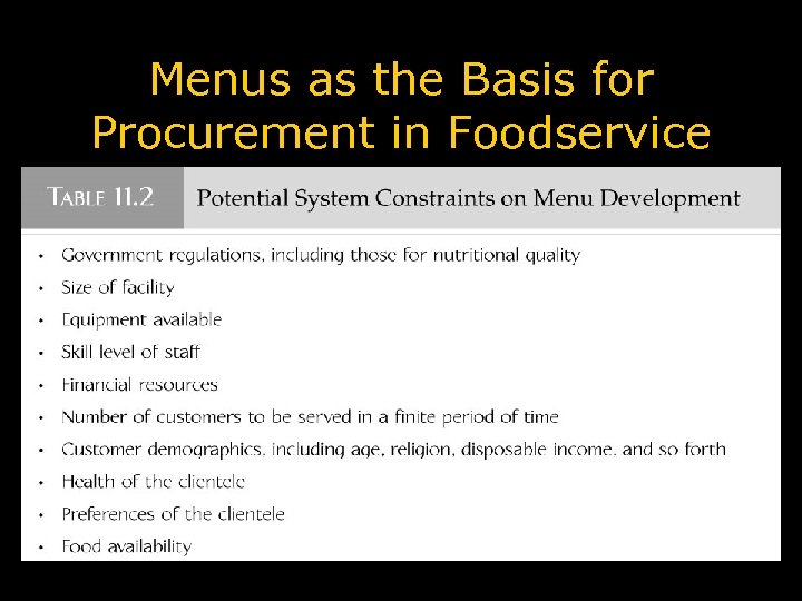Menus as the Basis for Procurement in Foodservice