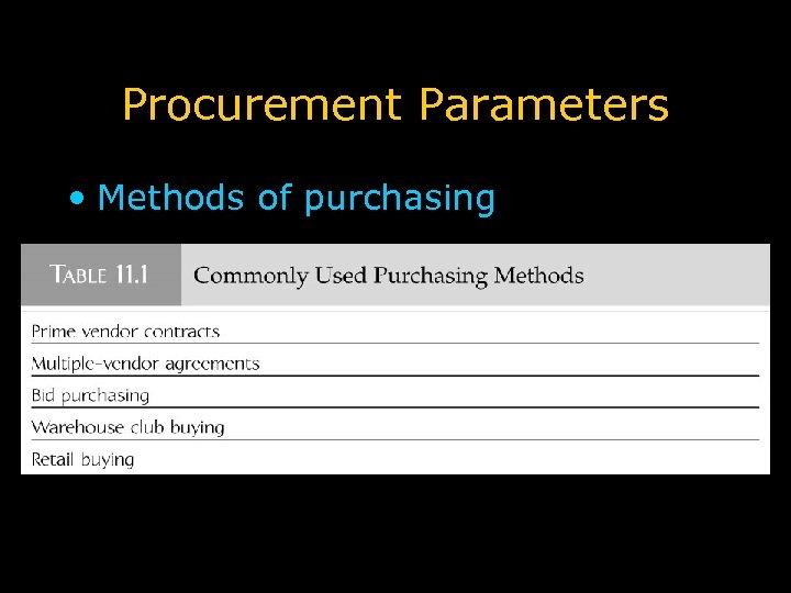 Procurement Parameters • Methods of purchasing
