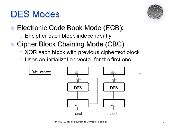 DES Modes l Electronic Code Book Mode (ECB): ¡ l Encipher each block independently