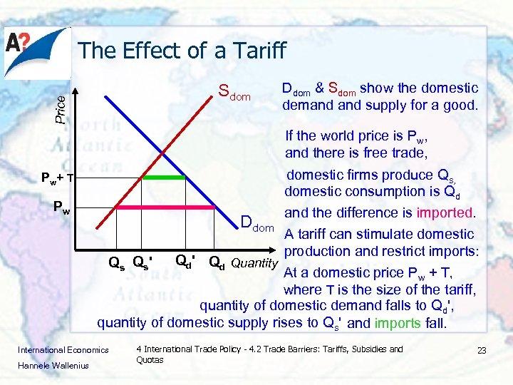 The Effect of a Tariff Price Sdom Ddom & Sdom show the domestic demand