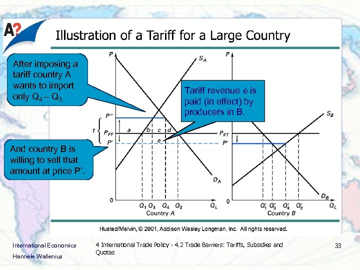 After imposing a tariff country A wants to import only Q 4 – Q