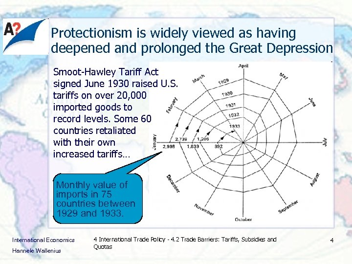 Protectionism is widely viewed as having deepened and prolonged the Great Depression Smoot-Hawley Tariff