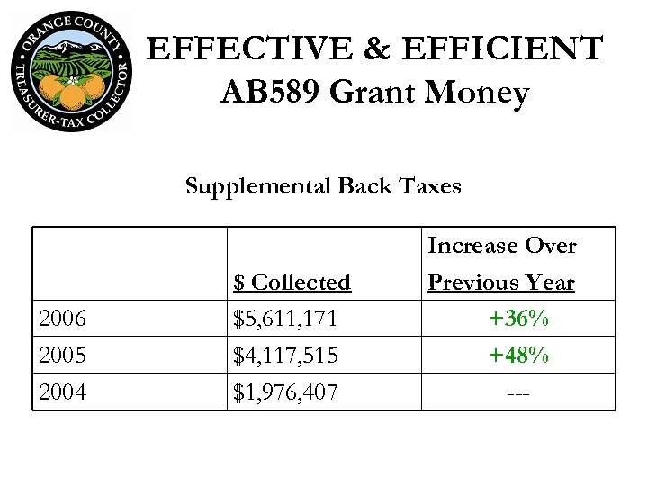 EFFECTIVE & EFFICIENT AB 589 Grant Money Supplemental Back Taxes 2006 2005 2004 $