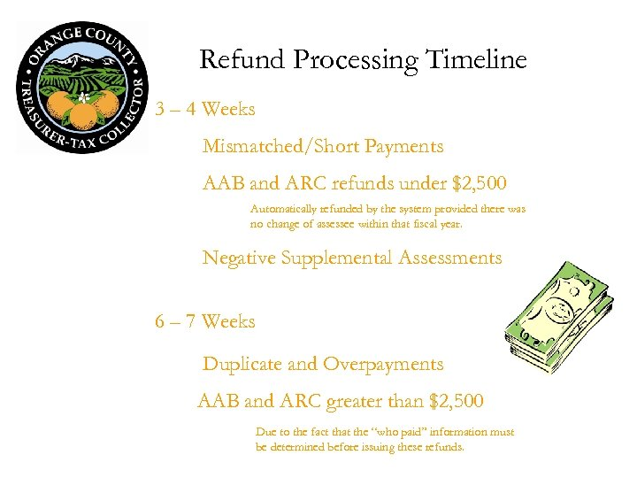 Refund Processing Timeline 3 – 4 Weeks Mismatched/Short Payments AAB and ARC refunds under