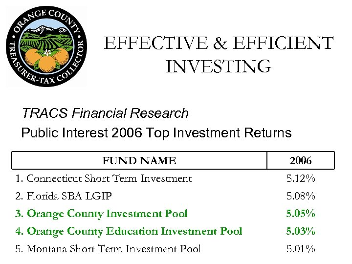 EFFECTIVE & EFFICIENT INVESTING TRACS Financial Research Public Interest 2006 Top Investment Returns FUND