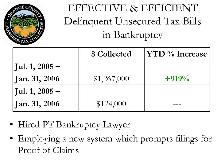 EFFECTIVE & EFFICIENT Delinquent Unsecured Tax Bills in Bankruptcy $ Collected Jul. 1, 2005