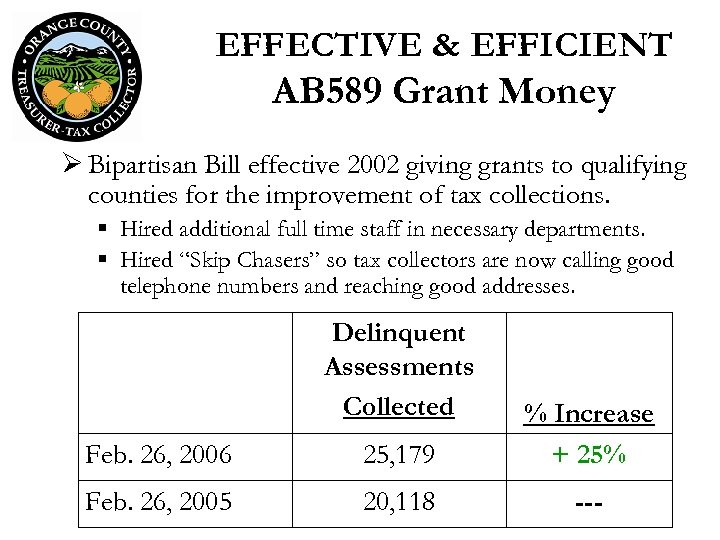 EFFECTIVE & EFFICIENT AB 589 Grant Money Ø Bipartisan Bill effective 2002 giving grants