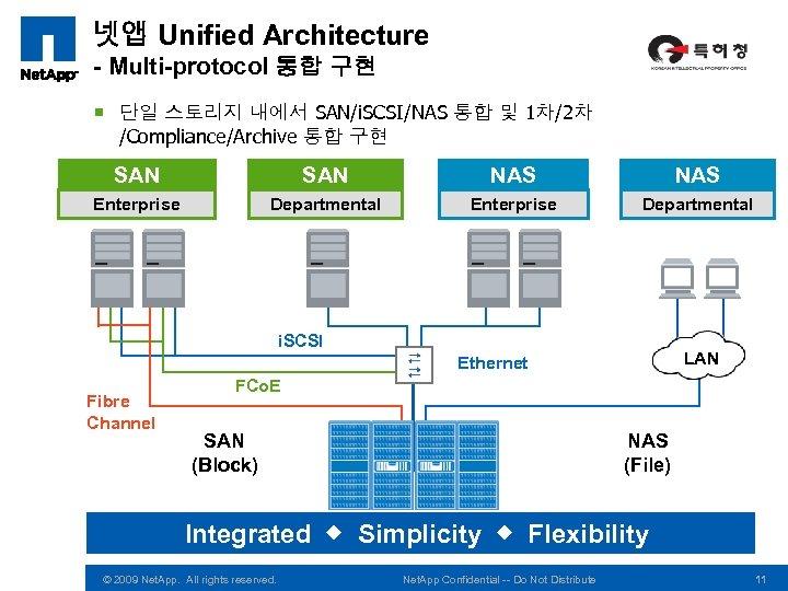 넷앱 Unified Architecture - Multi-protocol 통합 구현 ¡ 단일 스토리지 내에서 SAN/i. SCSI/NAS 통합