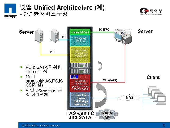 넷앱 Unified Architecture (예) - 단순한 서비스 구성 Server Index: FC Pool FC FC