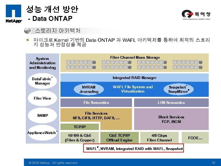성능 개선 방안 - Data ONTAP 스토리지 아키텍처 ¡ 마이크로 Kernel 기반의 Data ONTAP