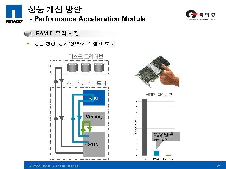 성능 개선 방안 - Performance Acceleration Module PAM 메모리 확장 ¡ 성능 향상, 공간/상면/전력