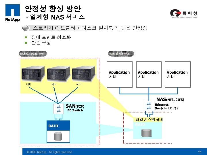 안정성 향상 방안 - 일체형 NAS 서비스 스토리지 컨트롤러 + 디스크 일체형의 높은 안정성