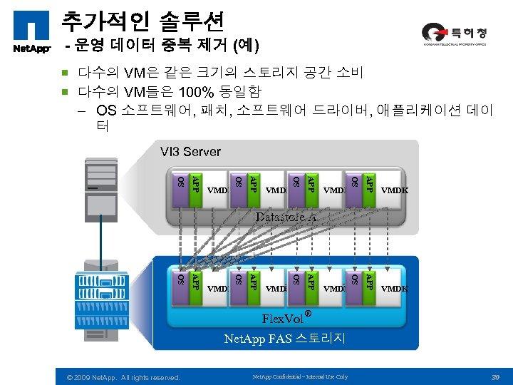 추가적인 솔루션 - 운영 데이터 중복 제거 (예) ¡ 다수의 VM은 같은 크기의 스토리지