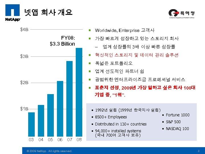 넷앱 회사 개요 $4 B ¡ Worldwide, Enterprise 고객사 $3. 0 B FY 08: