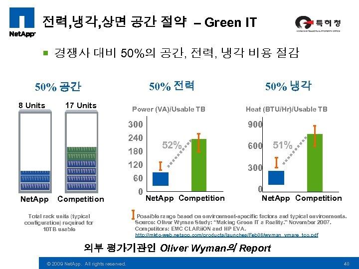 전력, 냉각, 상면 공간 절약 – Green IT ¡ 경쟁사 대비 50%의 공간, 전력,